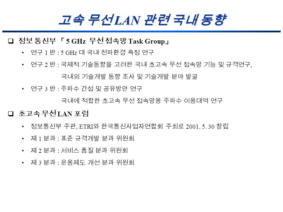 고속 무선 LAN 관련 국내 동향 정보 통신부 「 5 GHz 무선 접속망 Task Group」 초고속 무선 LAN 포럼