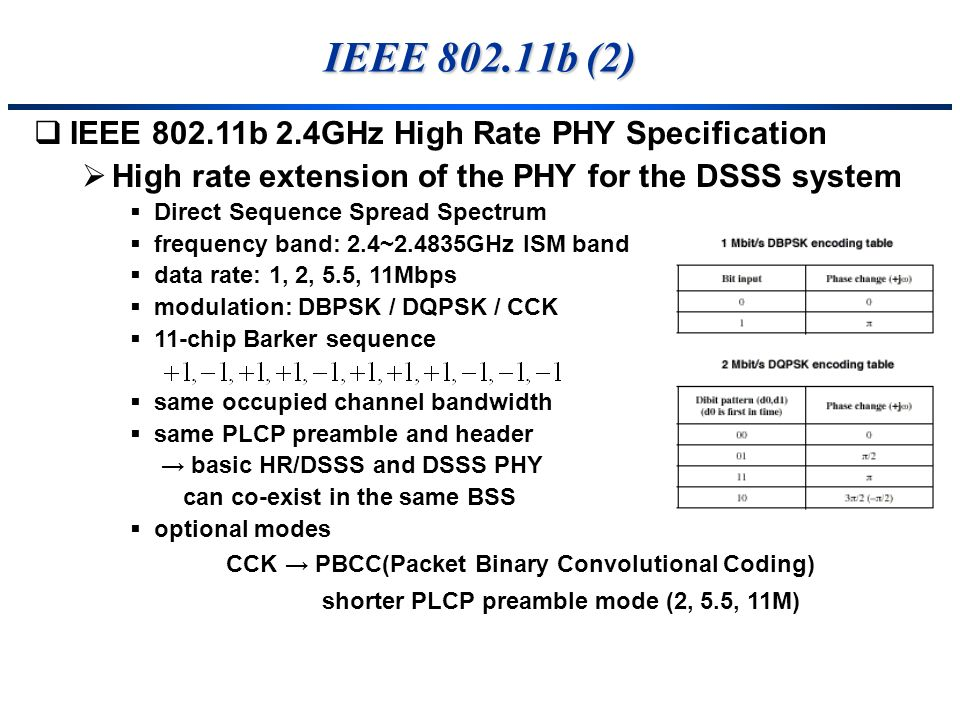 IEEE 802.11b (2) IEEE 802.11b 2.4GHz High Rate PHY Specification