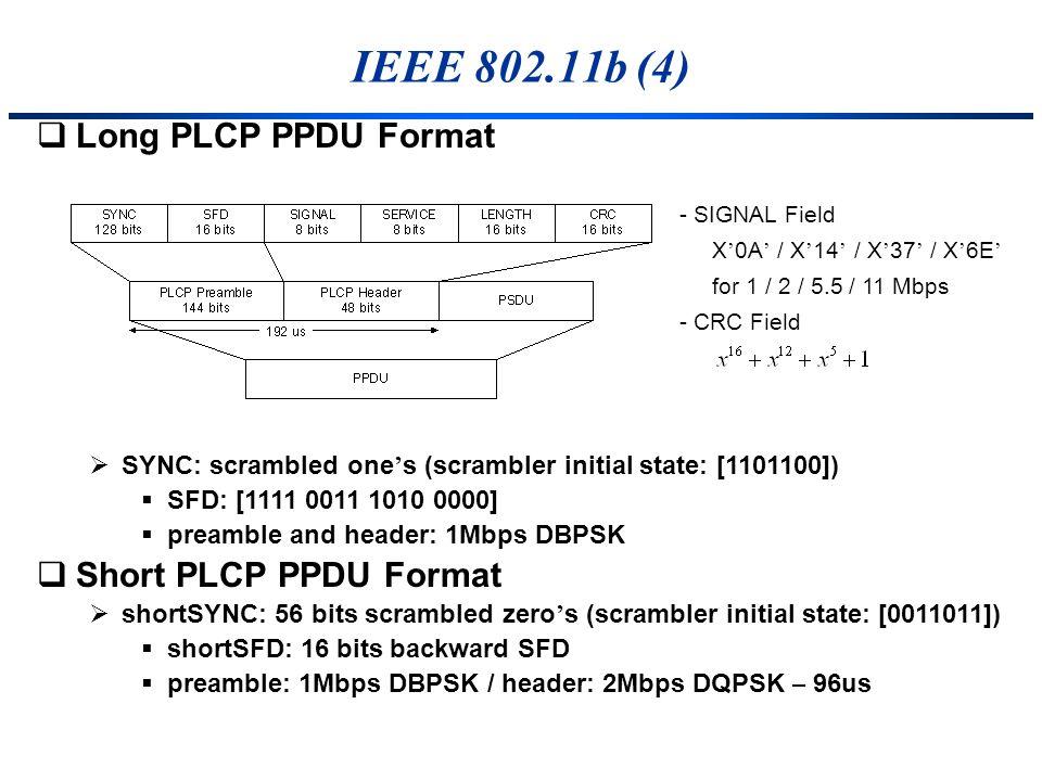 IEEE 802.11b (4) Long PLCP PPDU Format Short PLCP PPDU Format