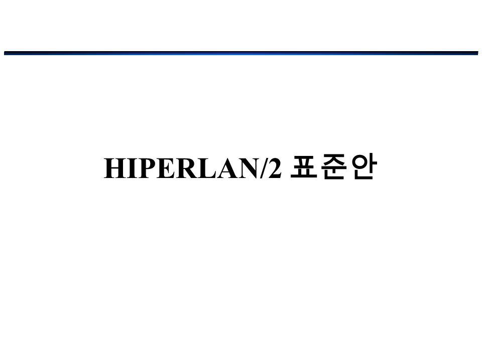 HIPERLAN/2 표준안