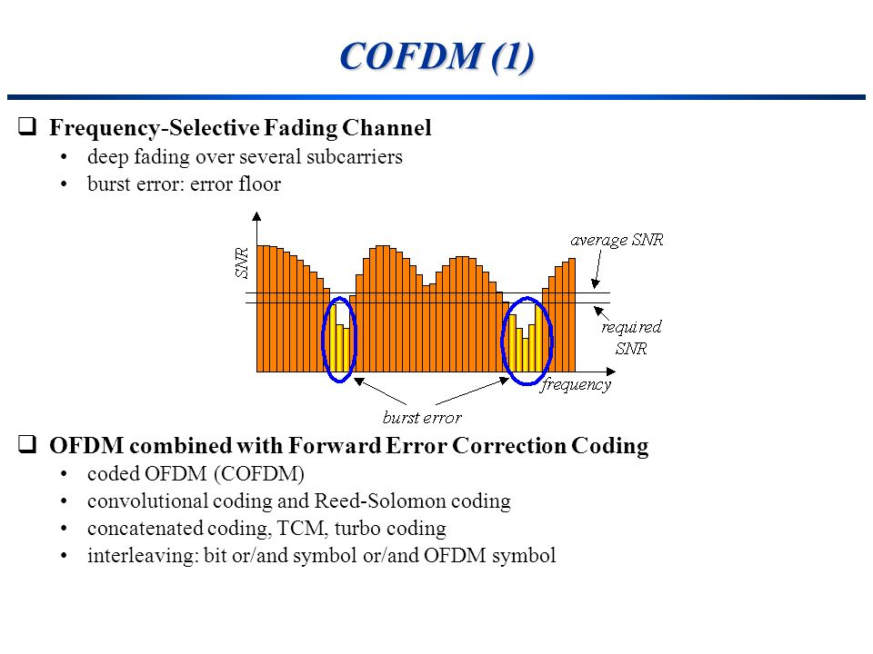 COFDM (1) Frequency-Selective Fading Channel