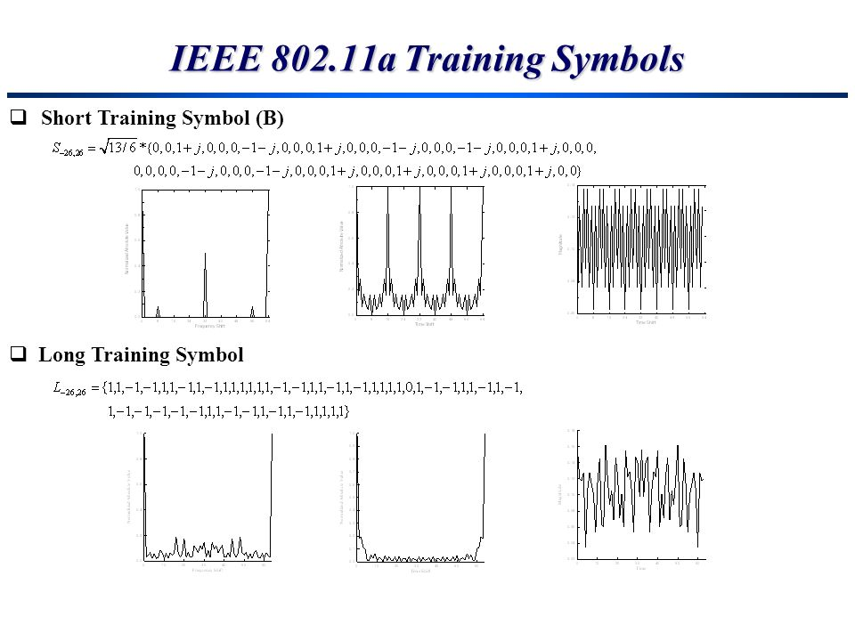 IEEE 802.11a Training Symbols
