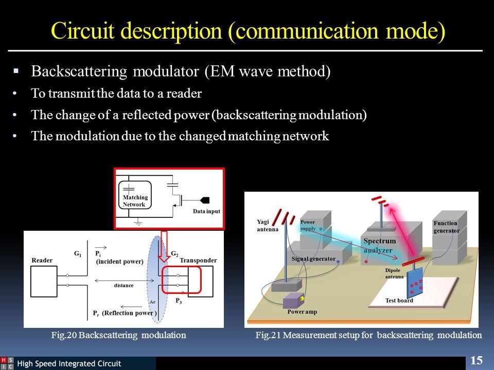 Circuit description (communication mode)