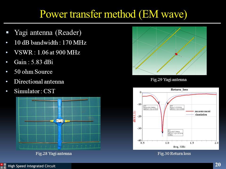 Power transfer method (EM wave)
