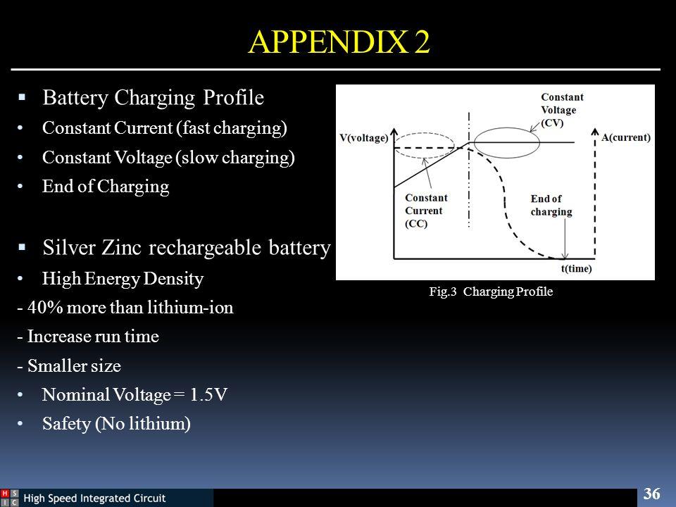 APPENDIX 2 Battery Charging Profile Silver Zinc rechargeable battery