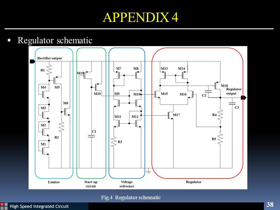 APPENDIX 4 Regulator schematic Fig.4 Regulator schematic