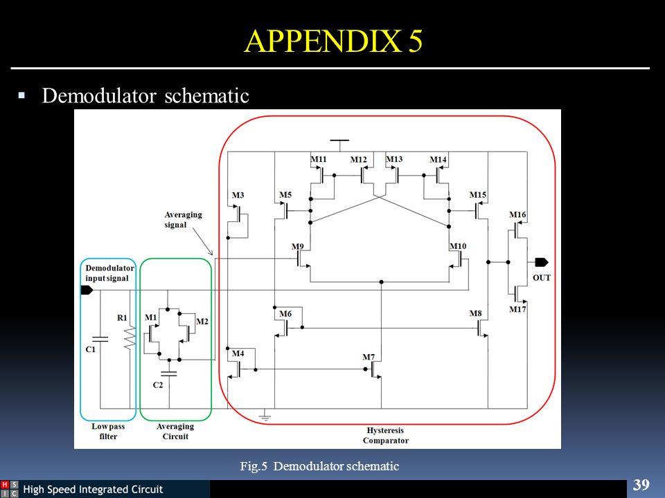 APPENDIX 5 Demodulator schematic Fig.5 Demodulator schematic