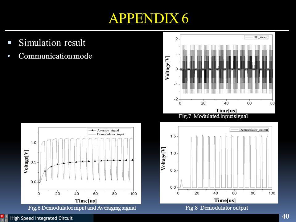 APPENDIX 6 Simulation result Communication mode