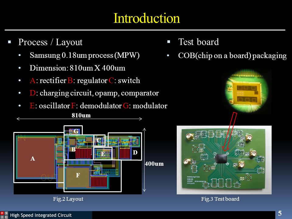 Introduction Test board Process / Layout