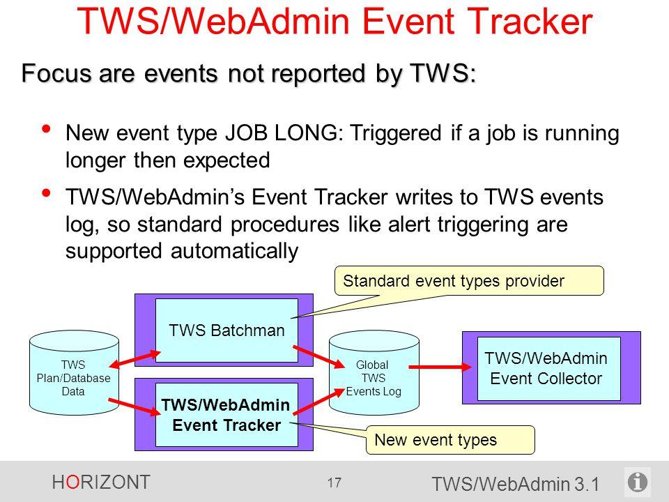 TWS/WebAdmin Event Tracker