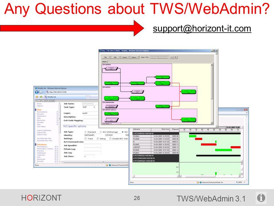 Any Questions about TWS/WebAdmin