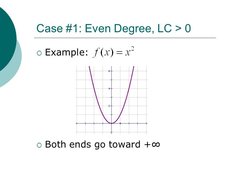 Case #1: Even Degree, LC > 0