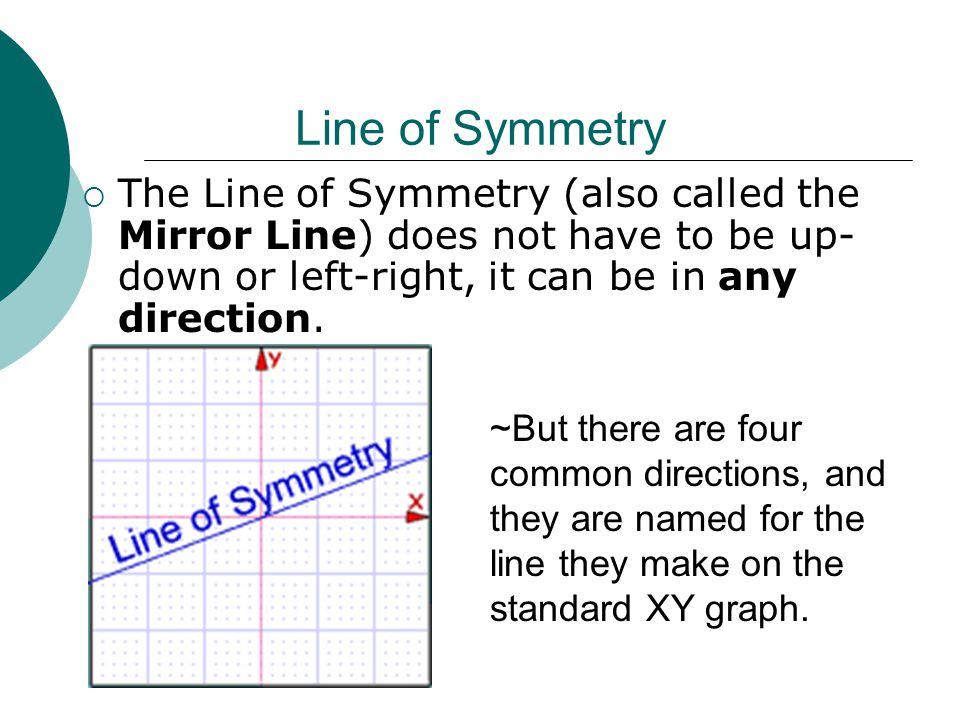 Line of Symmetry The Line of Symmetry (also called the Mirror Line) does not have to be up-down or left-right, it can be in any direction.