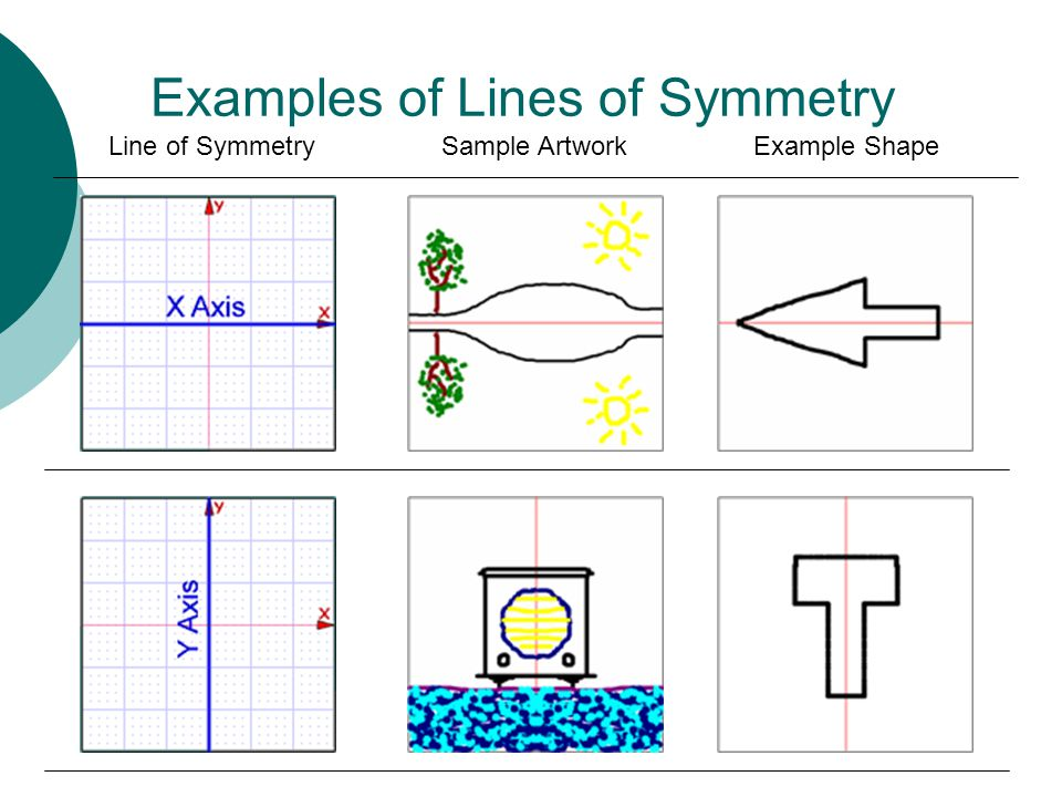 Examples of Lines of Symmetry