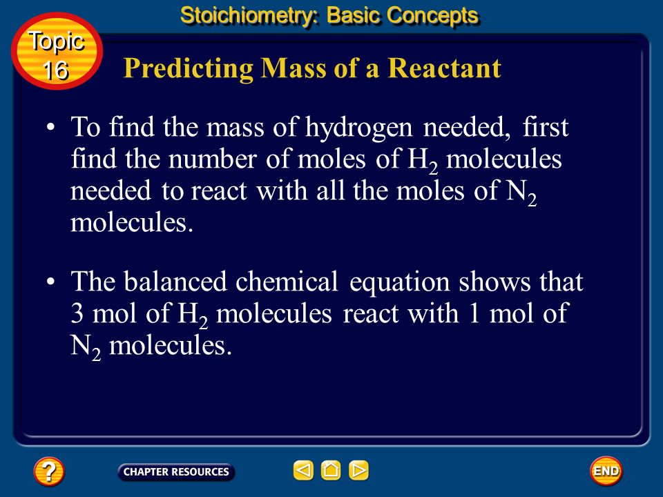 Predicting Mass of a Reactant