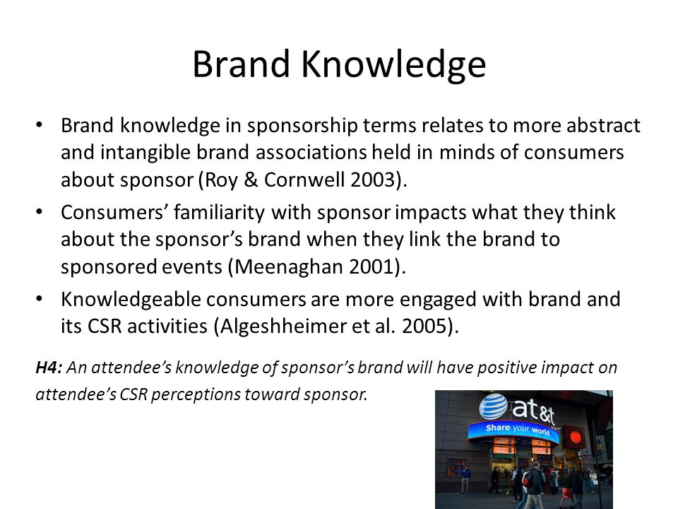 Brand Knowledge