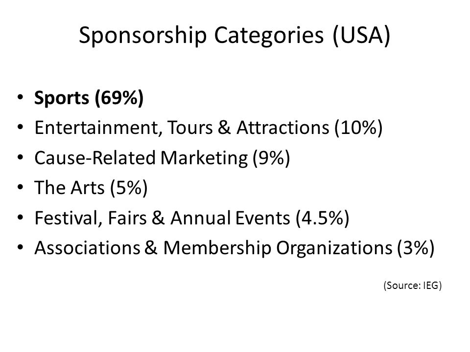 Sponsorship Categories (USA)