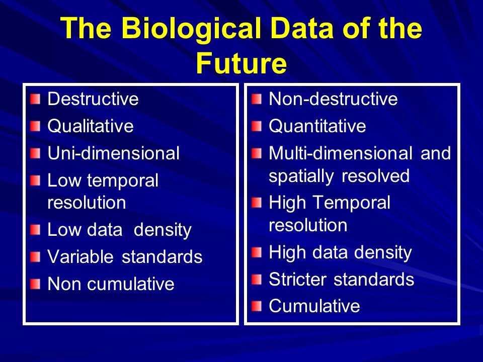 The Biological Data of the Future
