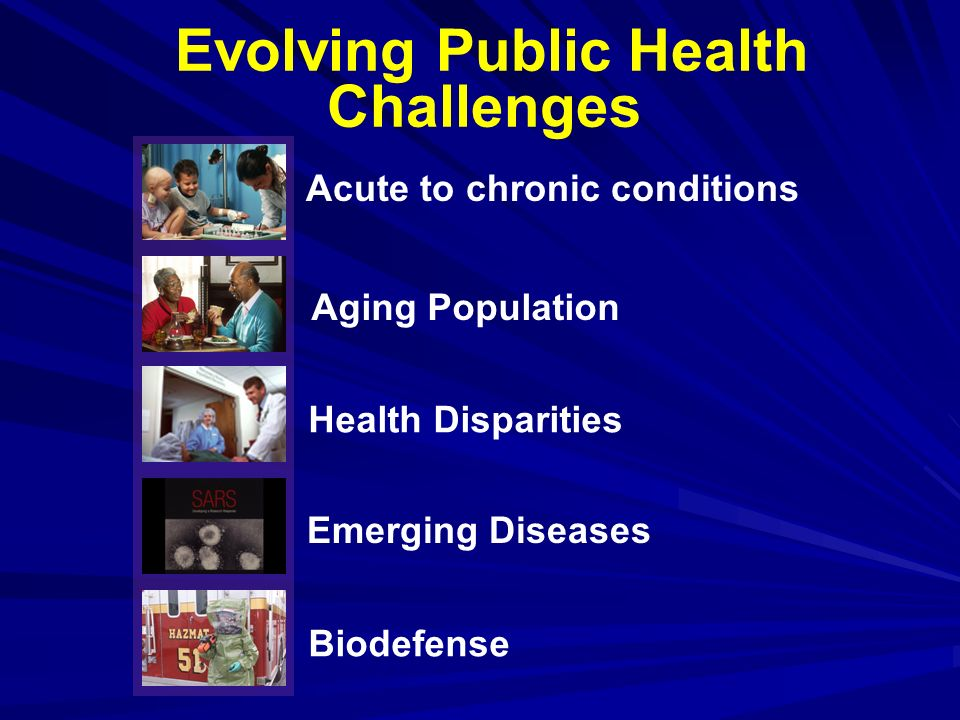 Evolving Public Health Challenges