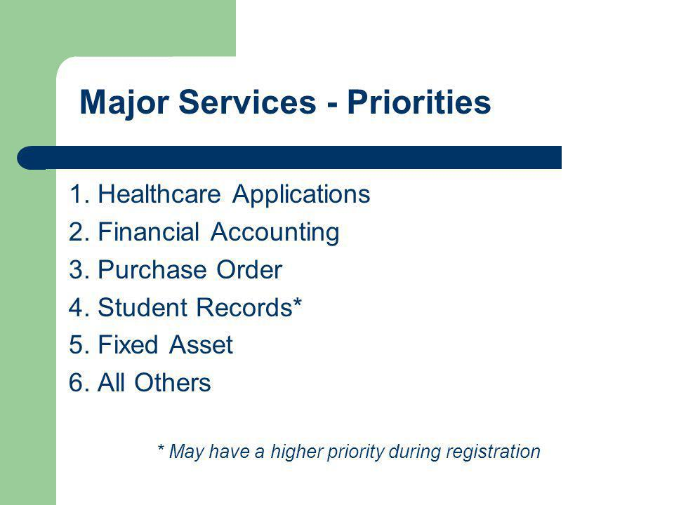 Major Services - Priorities