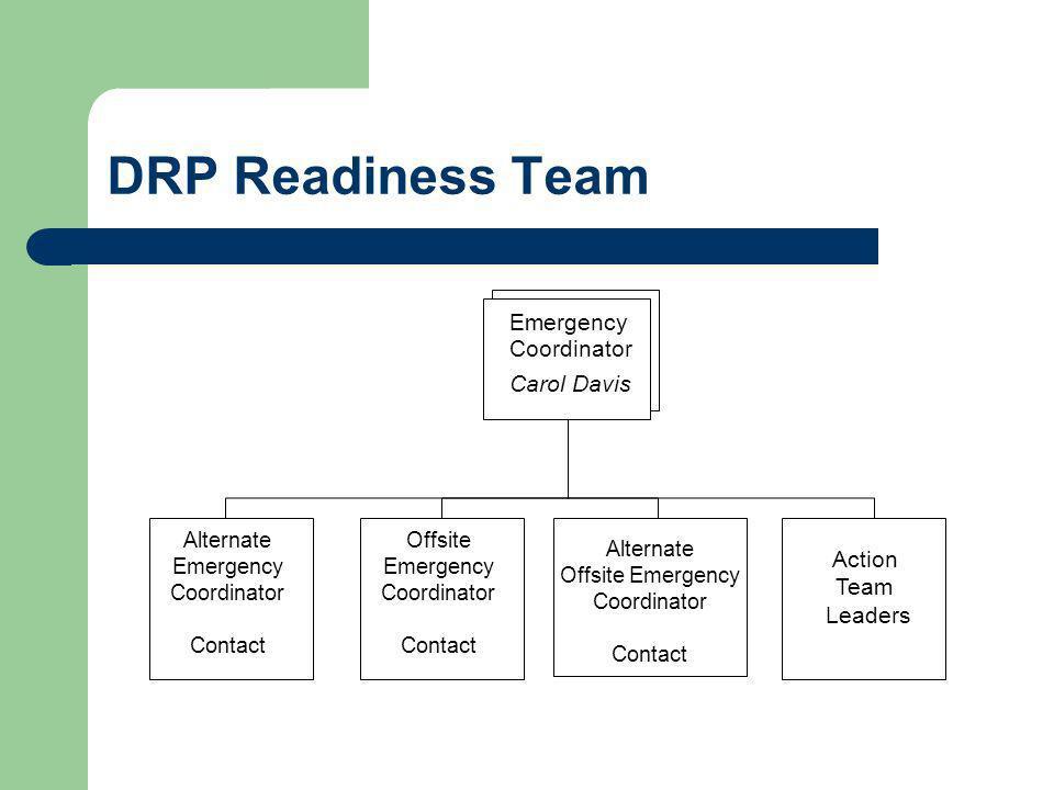DRP Readiness Team Emergency Coordinator Carol Davis Action Team