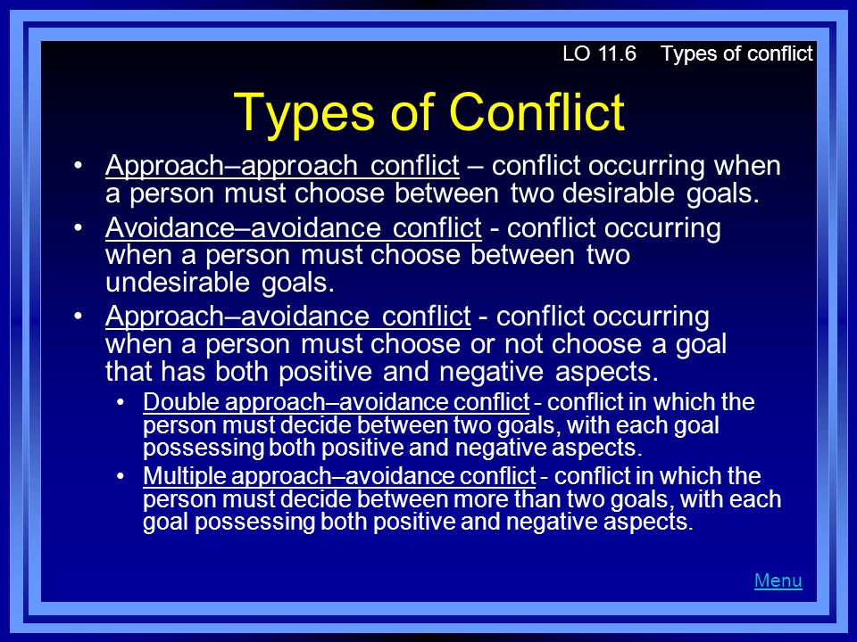 LO 11.6 Types of conflict Types of Conflict.