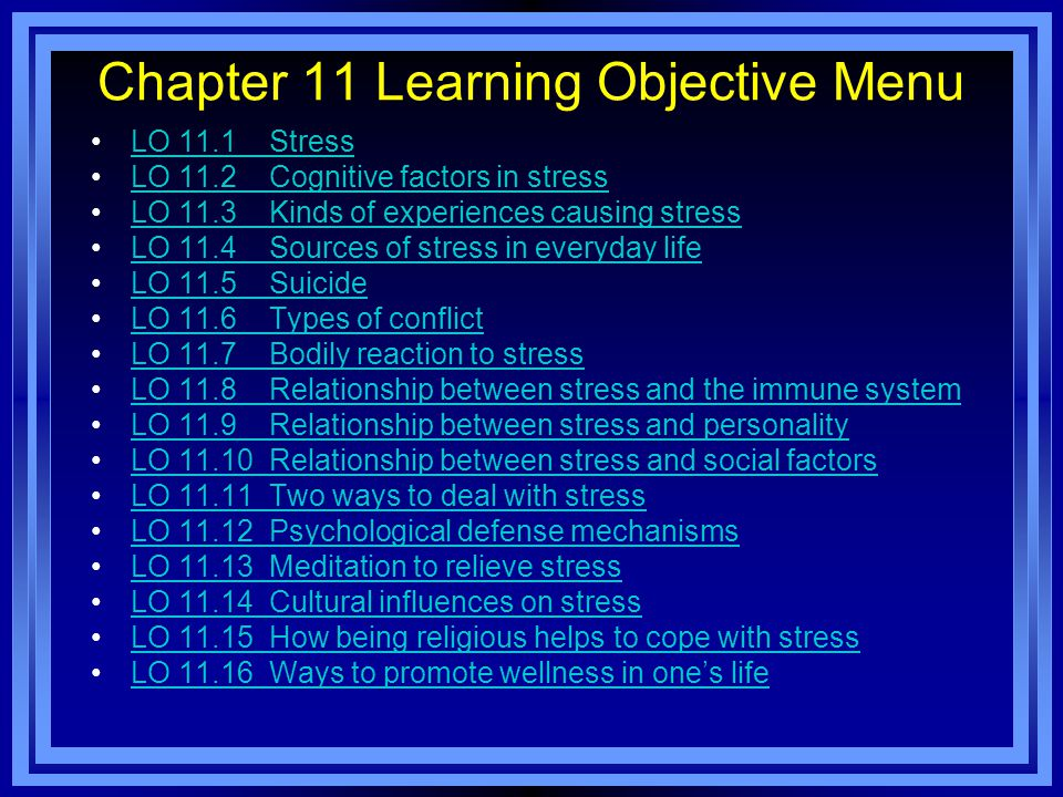 Chapter 11 Learning Objective Menu