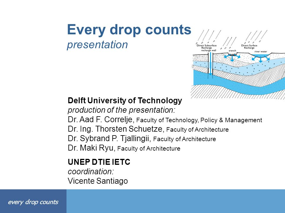 Every drop counts presentation