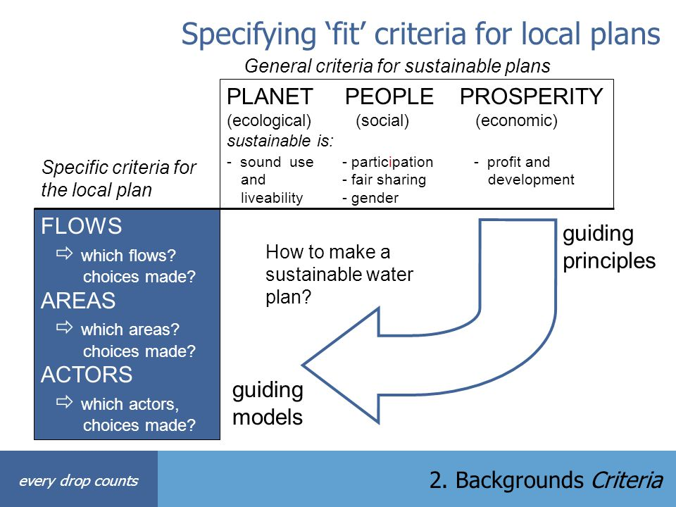 Specifying 'fit' criteria for local plans