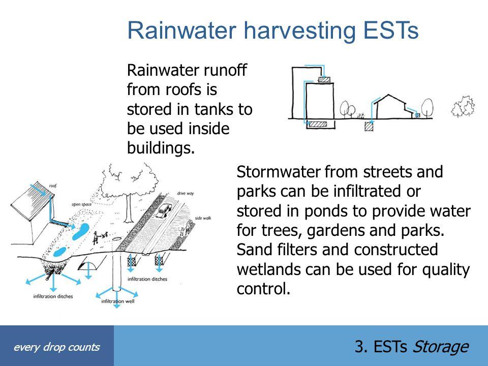 Rainwater harvesting ESTs