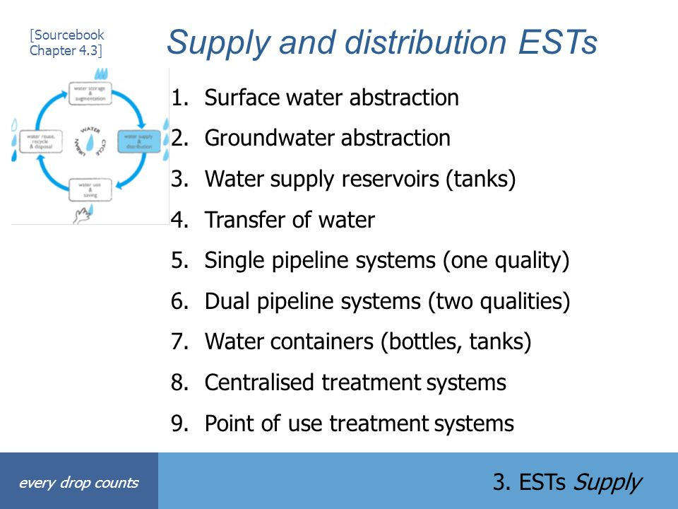 Supply and distribution ESTs