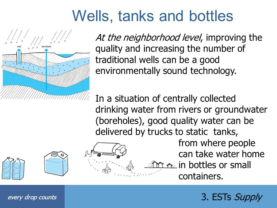 Wells, tanks and bottles