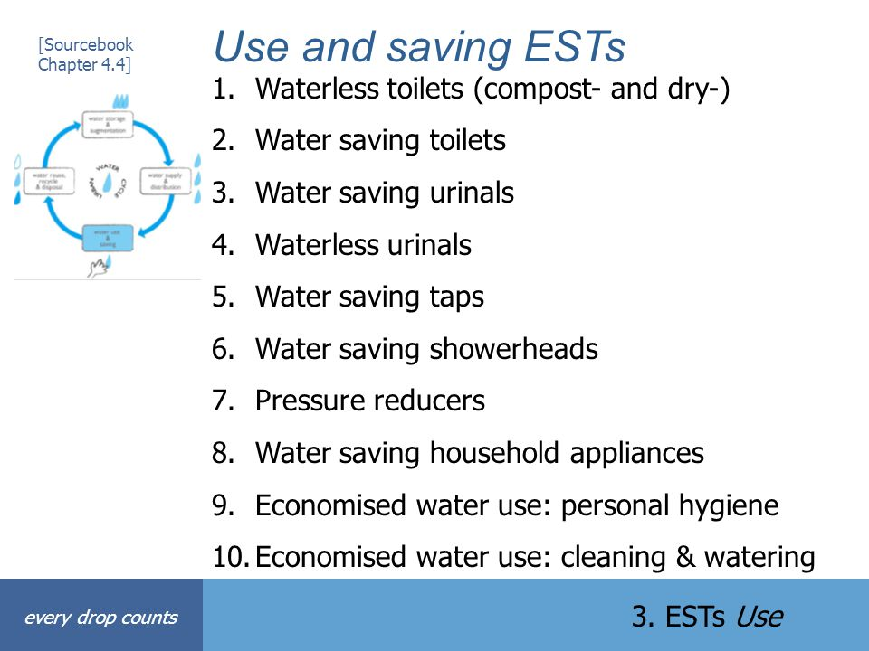 Use and saving ESTs Waterless toilets (compost- and dry-)