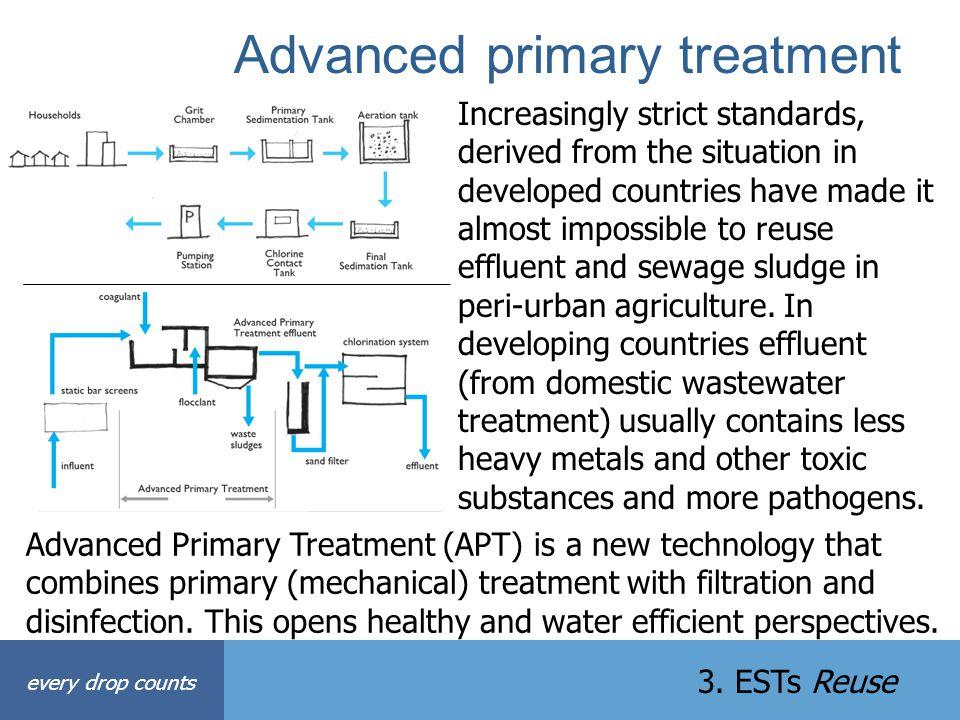 Advanced primary treatment