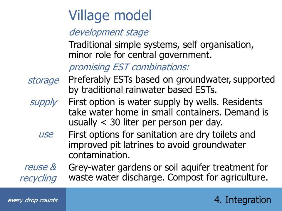 Village model development stage