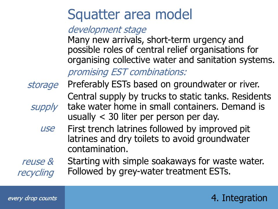 Squatter area model