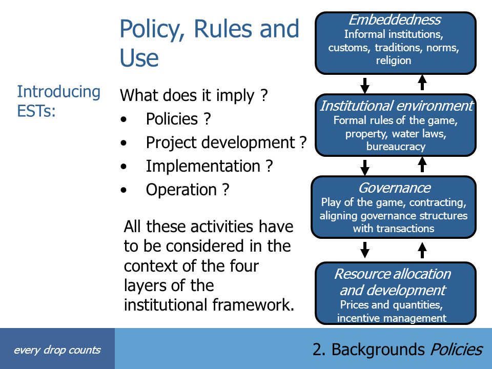 Policy, Rules and Use Introducing ESTs: What does it imply