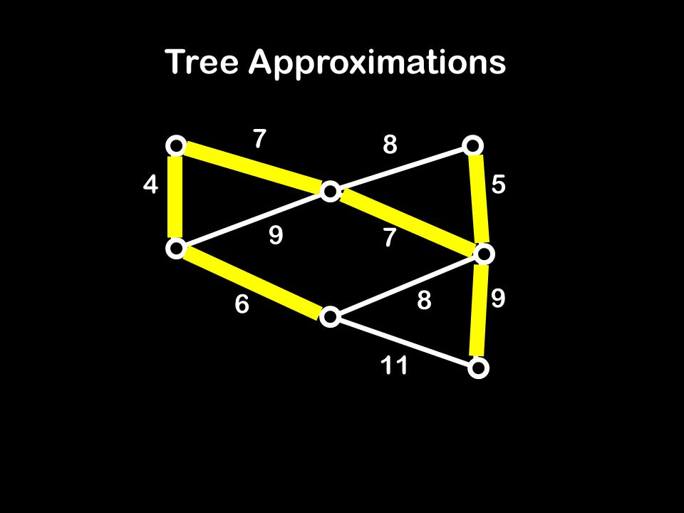 Tree Approximations 7 8 4 5 9 7 9 6 8 11