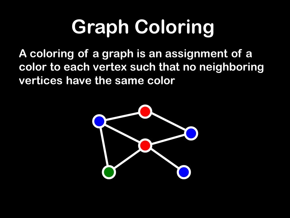Graph Coloring A coloring of a graph is an assignment of a color to each vertex such that no neighboring vertices have the same color.