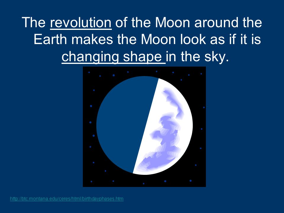The revolution of the Moon around the Earth makes the Moon look as if it is changing shape in the sky.
