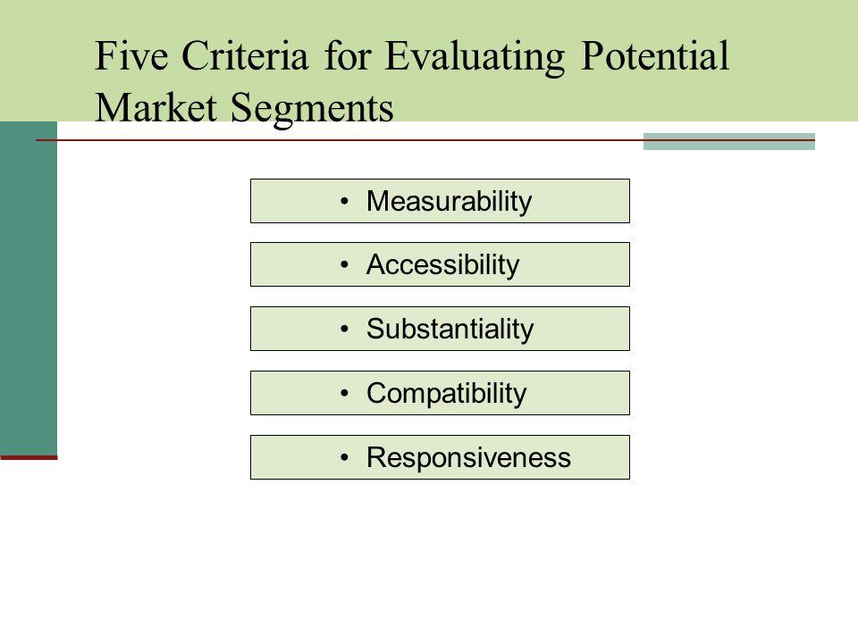 Five Criteria for Evaluating Potential Market Segments