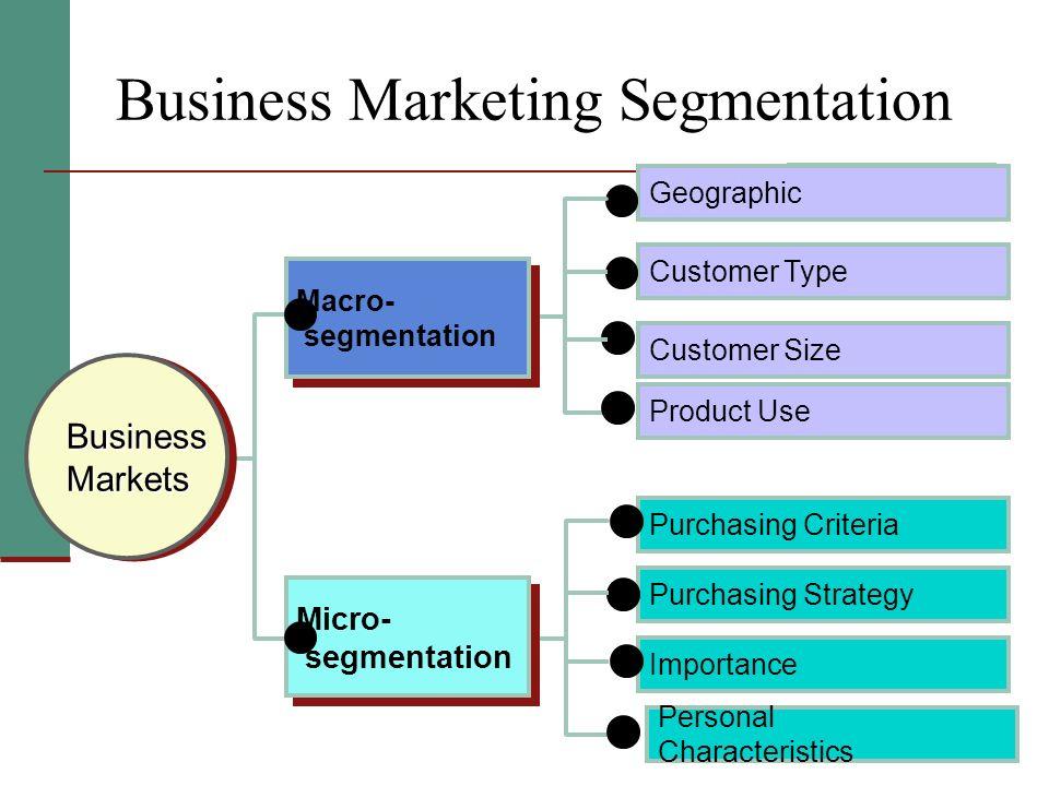 Business Marketing Segmentation