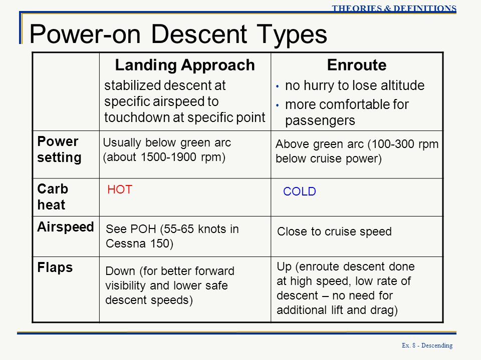 Power-on Descent Types