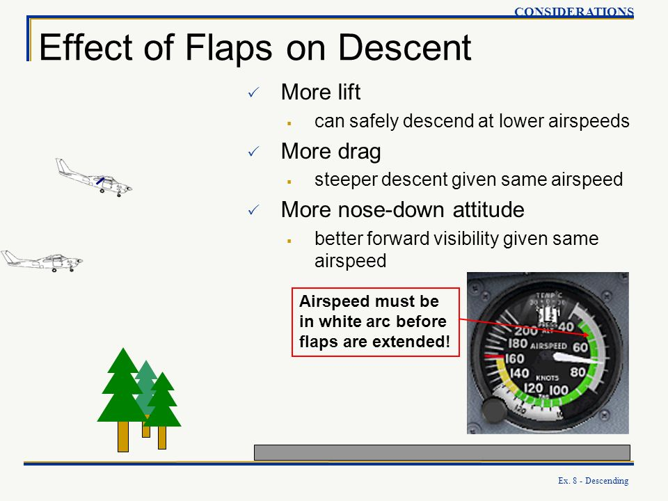 Effect of Flaps on Descent