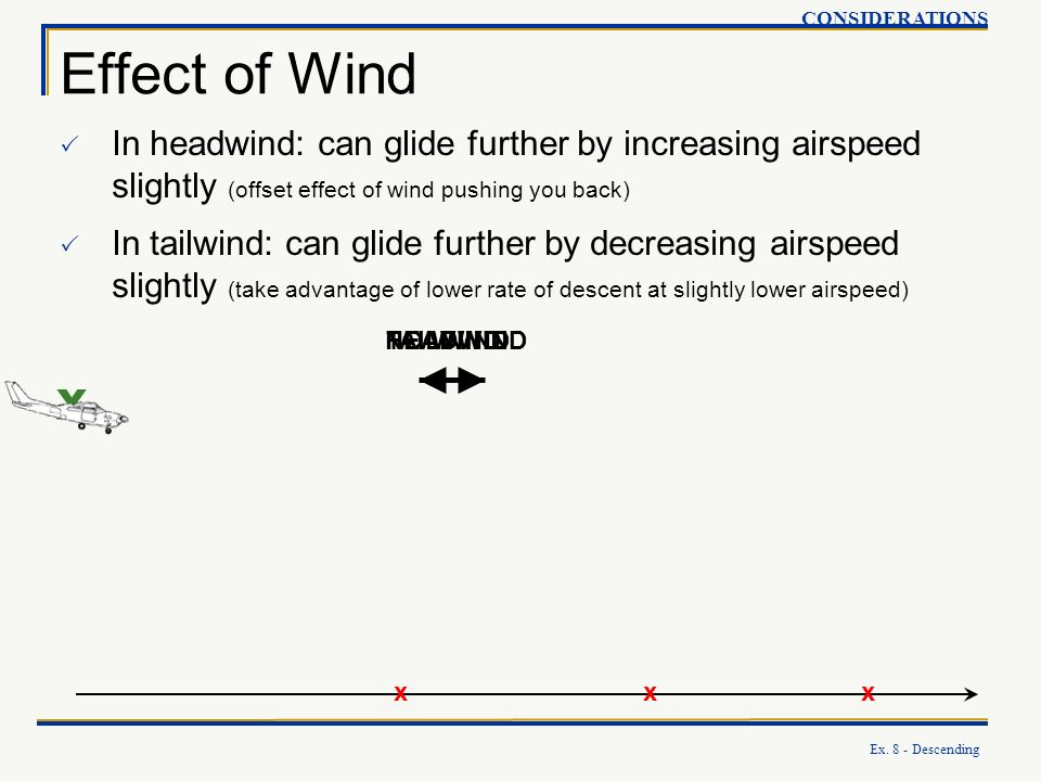 CONSIDERATIONS Effect of Wind. In headwind: can glide further by increasing airspeed slightly (offset effect of wind pushing you back)