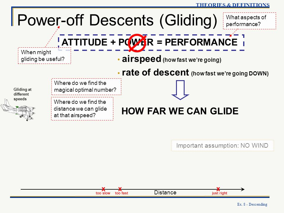 Power-off Descents (Gliding)