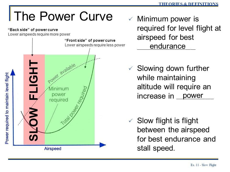 The Power Curve SLOW FLIGHT