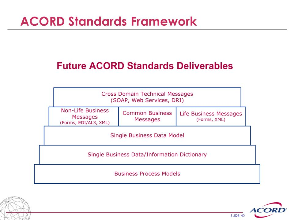 ACORD Standards Framework
