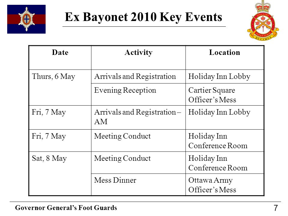Ex Bayonet 2010 Key Events Date Activity Location Thurs, 6 May
