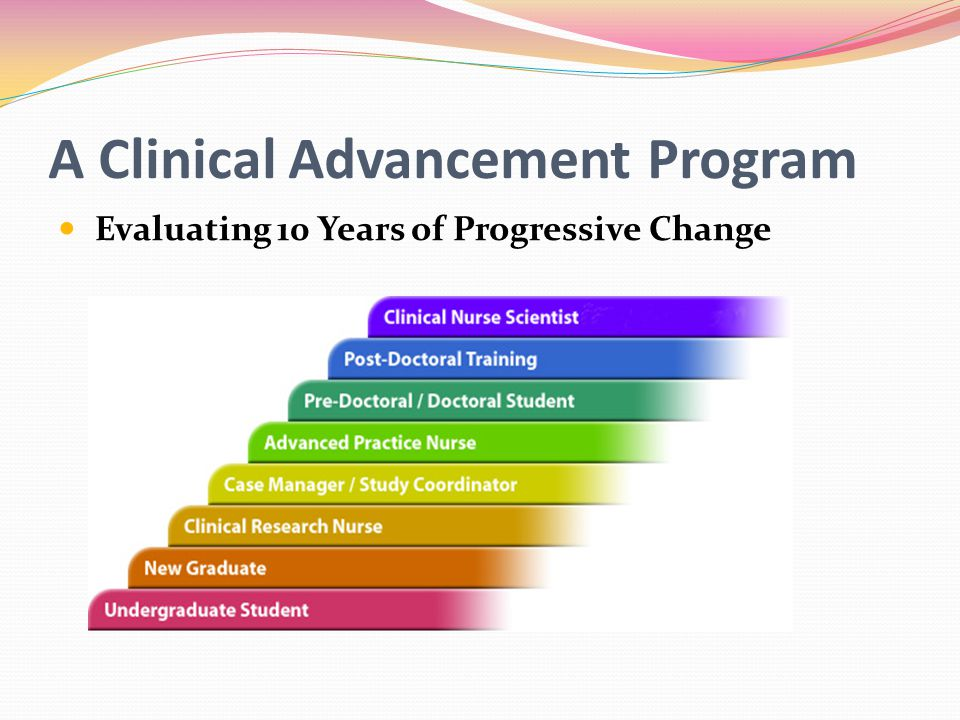 A Clinical Advancement Program